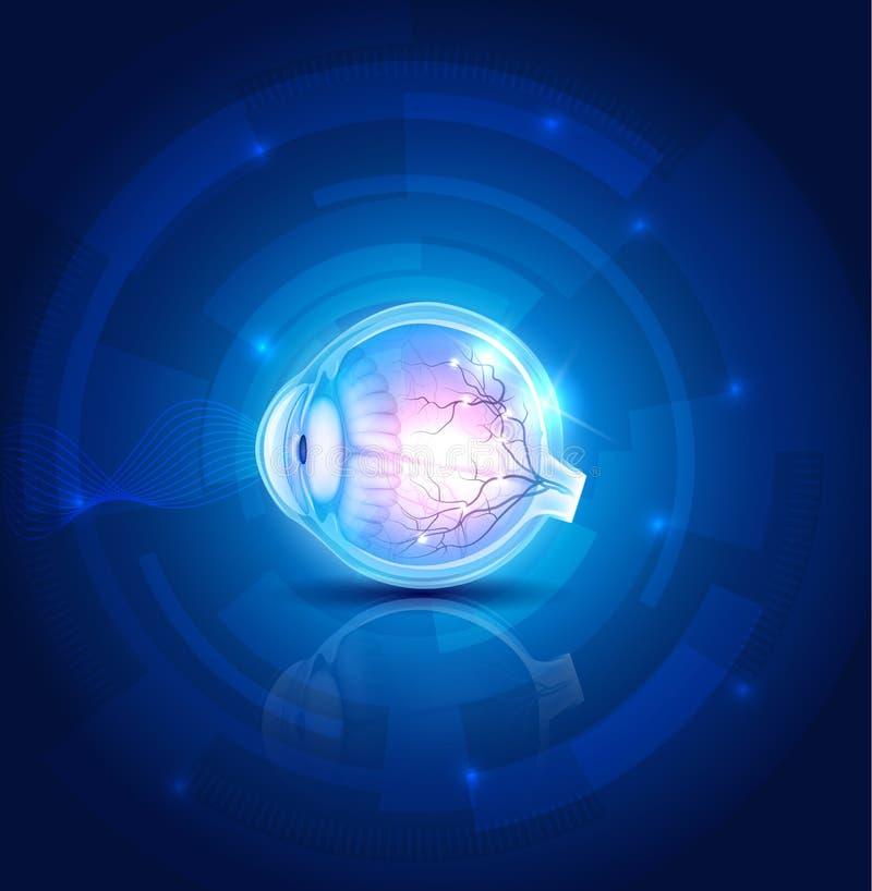 Ludzkiego oka wzroku tło ilustracja wektor
