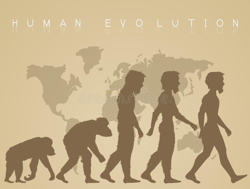 Ludzkiej ewoluci kreskówka royalty ilustracja