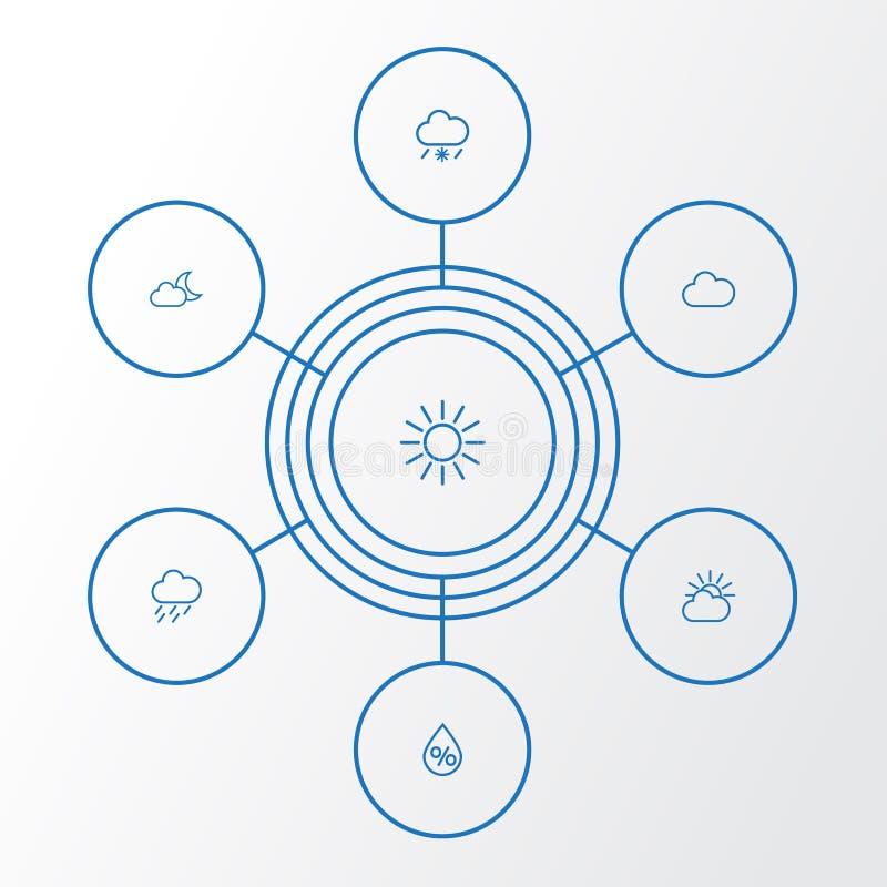 Luft-Entwurfs-Ikonen eingestellt Sammlung Tropfen, Wolke, Nieselregen und andere Elemente Schließt auch Symbole wie Regen ein lizenzfreie abbildung
