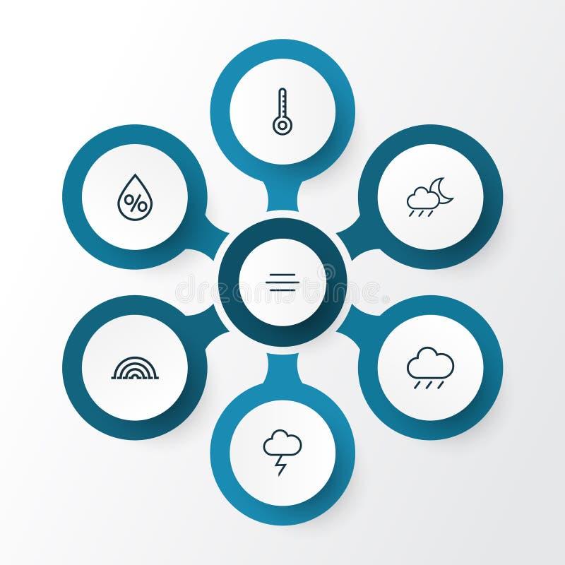 Luft-Entwurfs-Ikonen eingestellt Sammlung Wind, Regensturm, Temperatur und andere Elemente Schließt auch Symbole wie Wind ein vektor abbildung