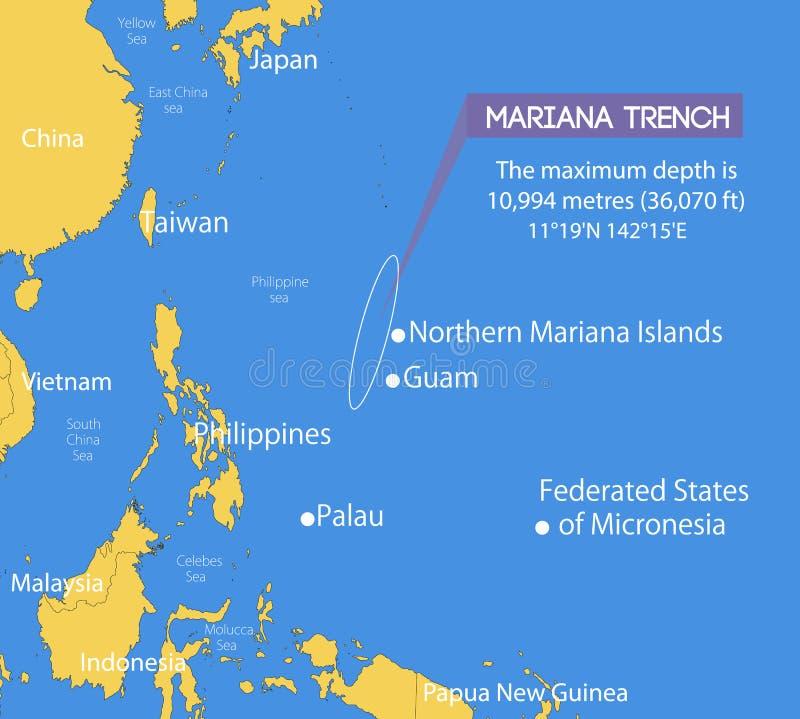 Lugar da trincheira de Mariana em um mapa esquemático do vetor ilustração royalty free