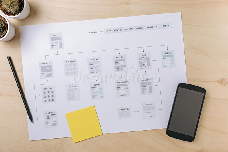 Lugar de trabajo del diseñador web con el sitemap del sitio web fotografía de archivo