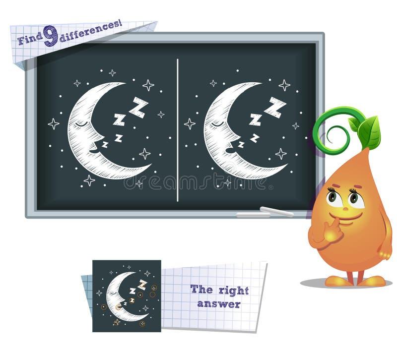 Luna de las diferencias del hallazgo 9 del juego stock de ilustración