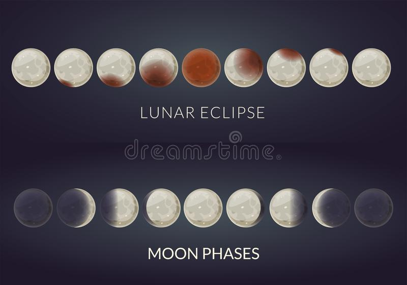 Lunar eclipse phases and Moon phases, vector vector illustration