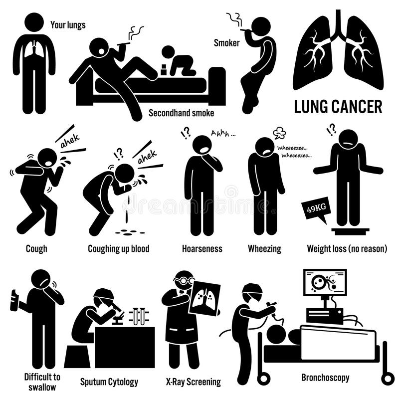Lung Cancer Clipart royalty free illustration