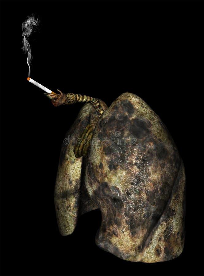 Lung Cancer Lungs Smoking Cigarette royaltyfri illustrationer