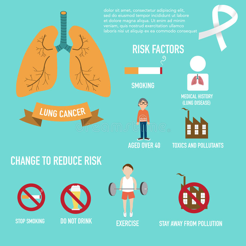 Lung cancer risks and change to reduce infographics illustration stock illustration