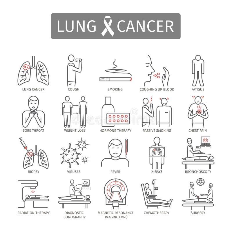 Lung Cancer Tecken orsaker, behandling Linje symbolsuppsättning Vektortecken vektor illustrationer