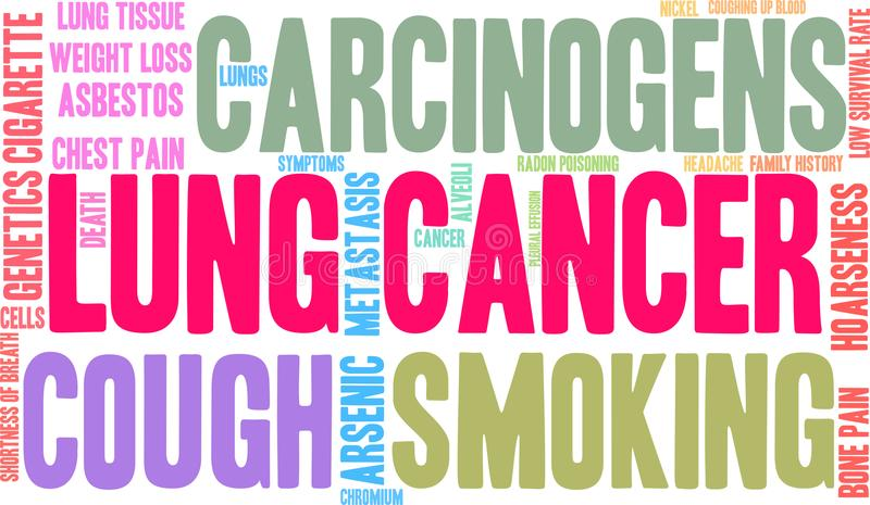 Lung Cancer Word Cloud royaltyfri illustrationer
