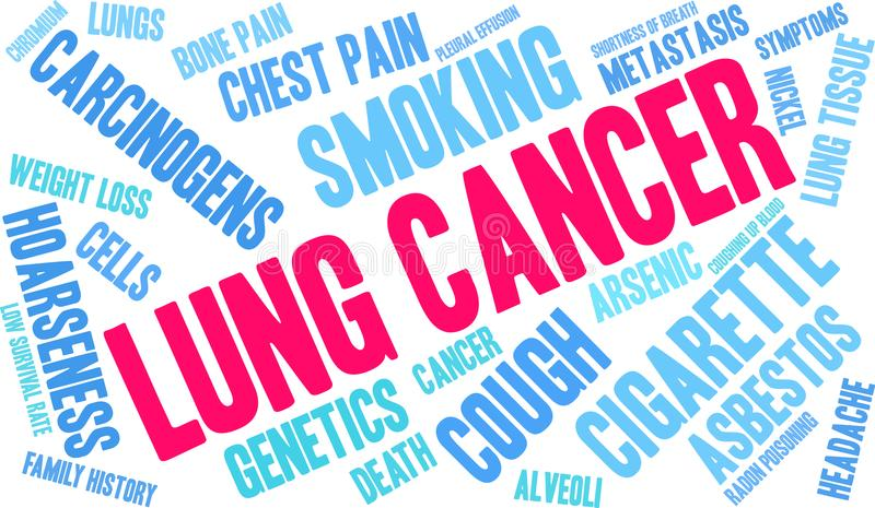 Lung Cancer Word Cloud stock illustrationer