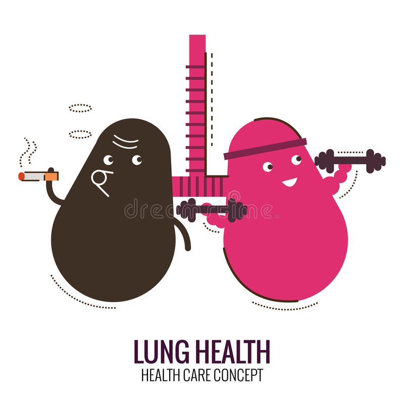 Lungs of a healthy person and smoker. Danger of smoking. Character thin line flat design. vector illustration royalty free illustration
