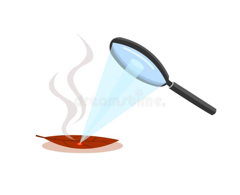 A lupa está combinando a luz em um ponto para secar as folhas pode causar queimaduras A lupa pode causar a queimadura ilustração royalty free