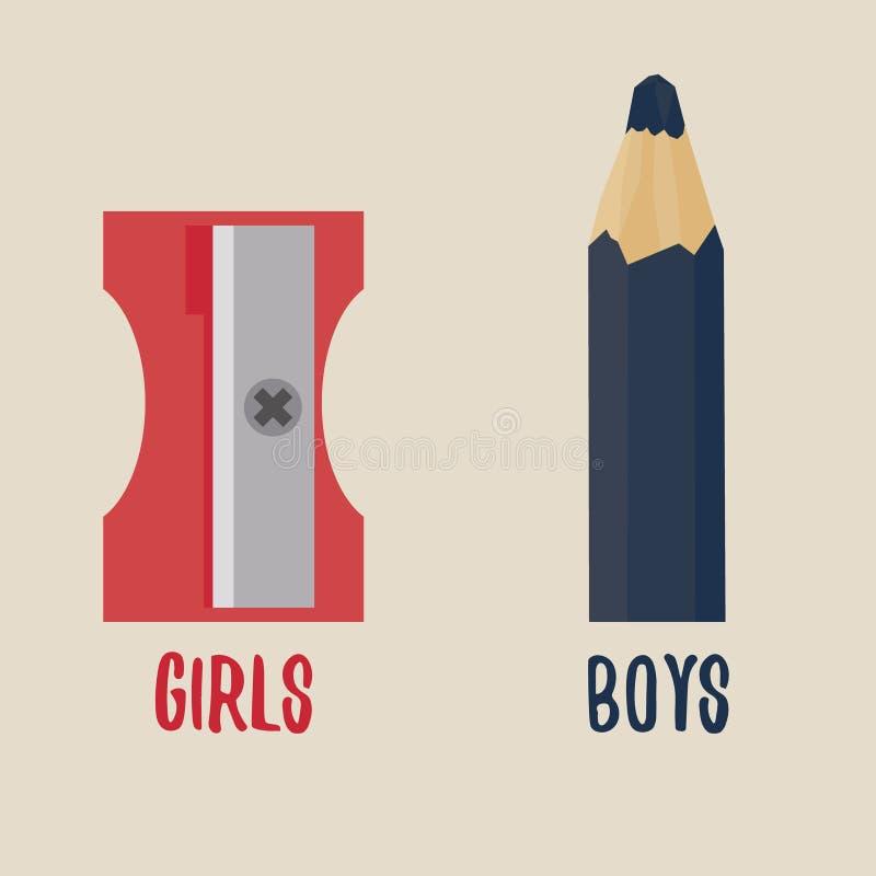 Lustige Toilettensymbole Symbol des Mannes, Frau, Junge, Mädchen Mädchen Junge stock abbildung