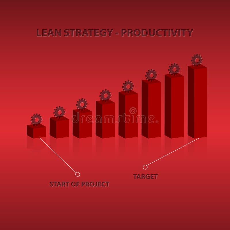 Luta strategi - produktivitet stock illustrationer