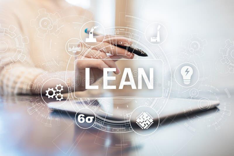 Luta tillverkning Kvalitet och standardisering Affärsprocessförbättring arkivfoton