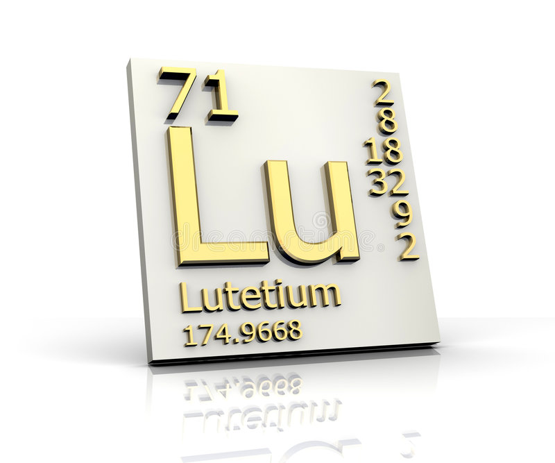 Lutetium form Periodic Table of Elements