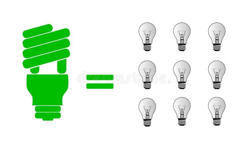 Luz de poupança de energia