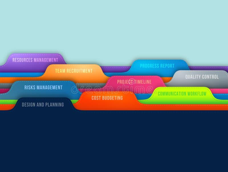 Lyckat begrepp för beståndsdel för affärsprojektledning stock illustrationer