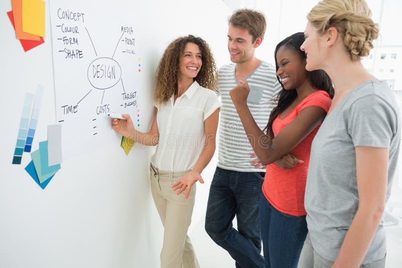 Lyckliga formgivare som diskuterar ett flödesdiagram på whiteboard royaltyfri foto