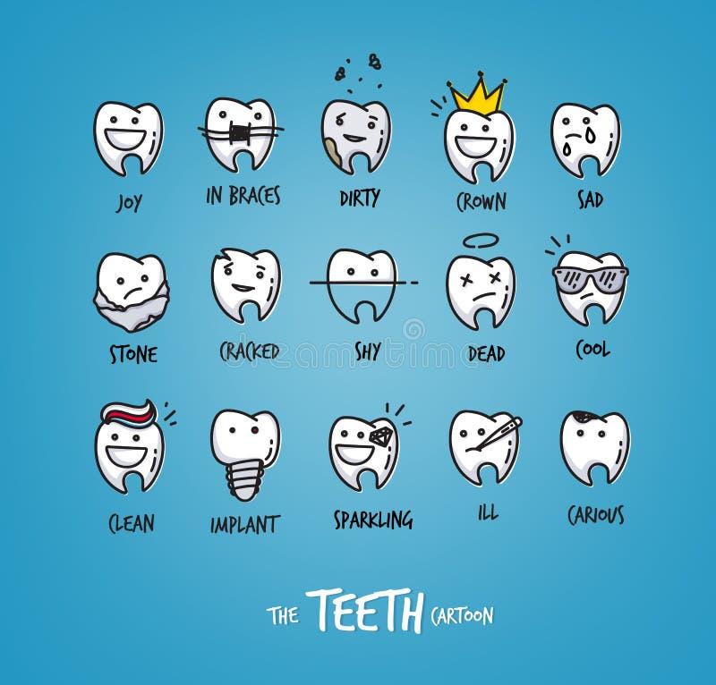 Lyckliga tecken för tänder stock illustrationer