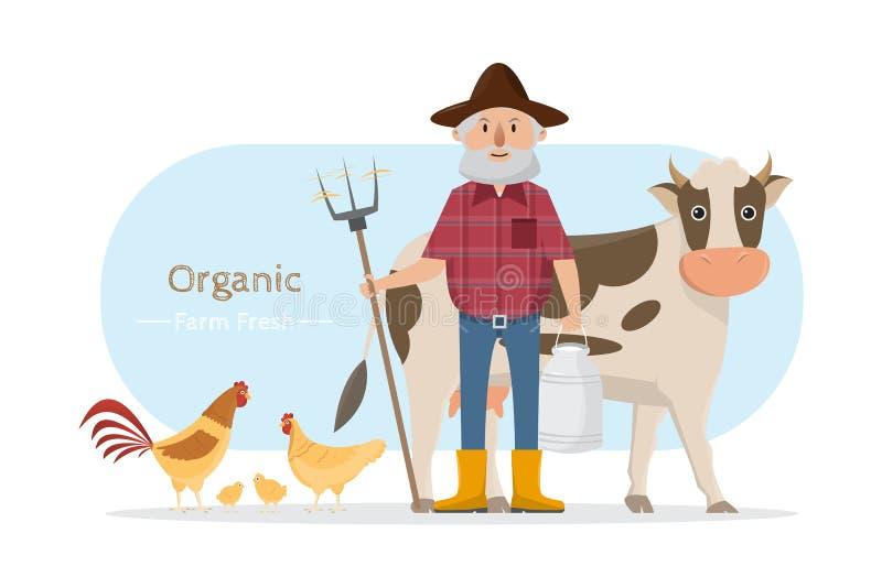 Lyckligt tecken f?r bondefamiljtecknad film i organisk lantlig lantg?rd vektor illustrationer