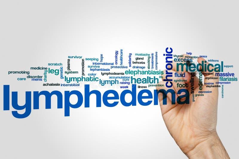 Lymphedema ordmoln arkivfoton