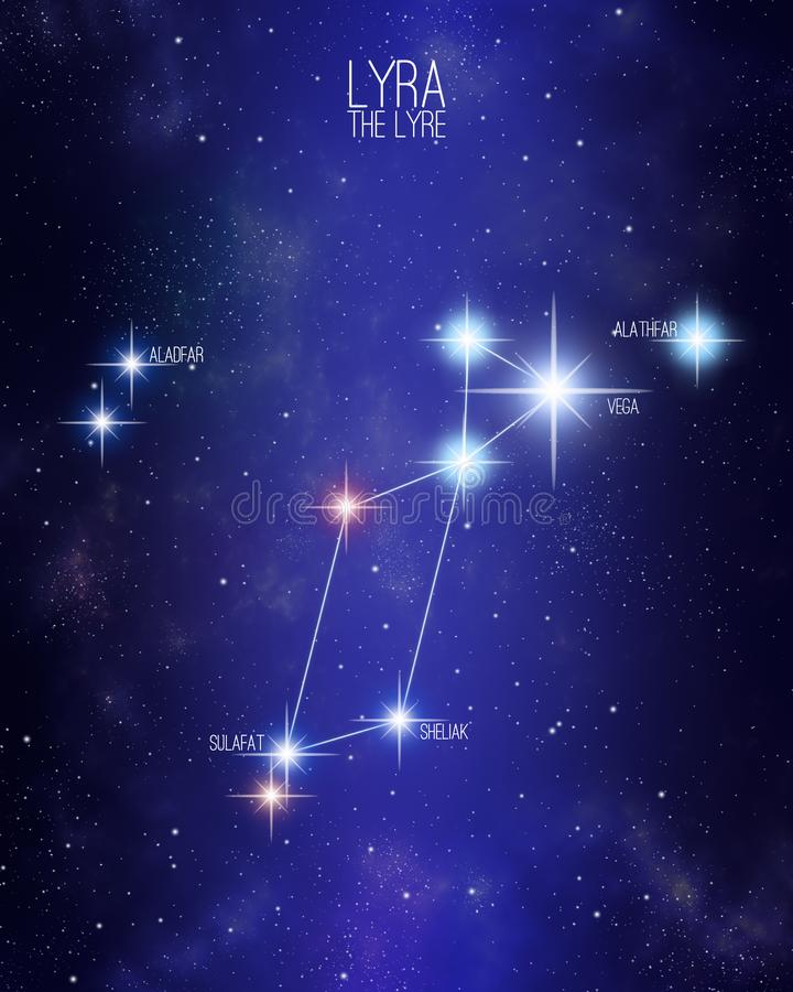 Lyra ο αστερισμός lyre σε ένα έναστρο διαστημικό υπόβαθρο ελεύθερη απεικόνιση δικαιώματος