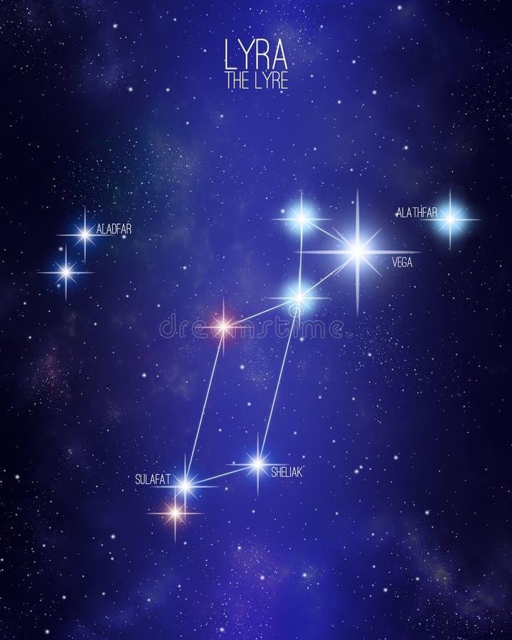 Lyra a constelação da lira em um fundo estrelado do espaço ilustração royalty free