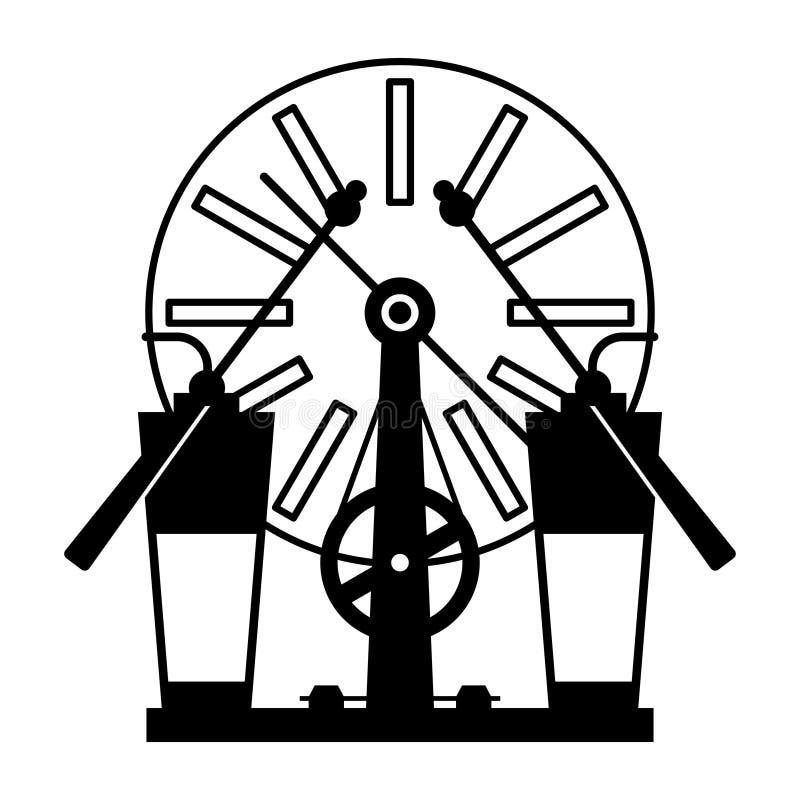 Máquina de la influencia de Wimshurst ilustración del vector