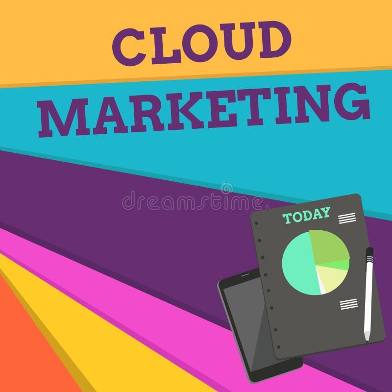 Márketing de la nube del texto de la escritura Concepto que significa el proceso de una organización para comercializar su dispos ilustración del vector