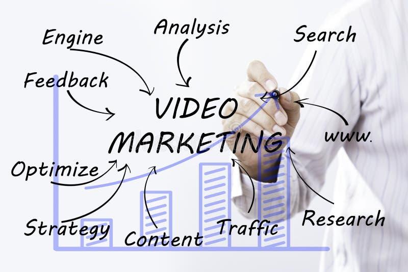 Márketing video del dibujo de la mano del hombre de negocios, concepto imagen de archivo