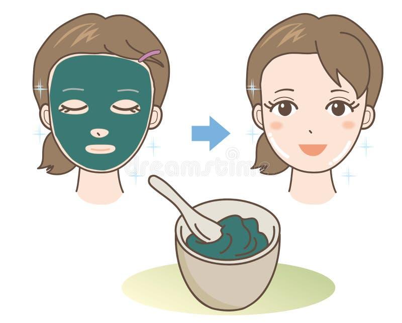 Máscara de beleza - lama ou alga - materiais naturais ilustração do vetor