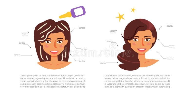 Máscara do cabelo Vetor cartoon ilustração do vetor