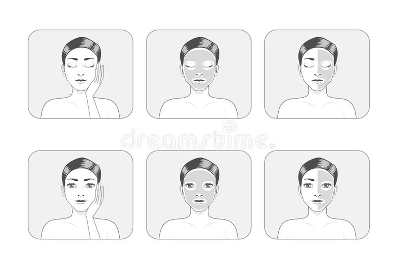 Máscara do Facial das mulheres ilustração do vetor