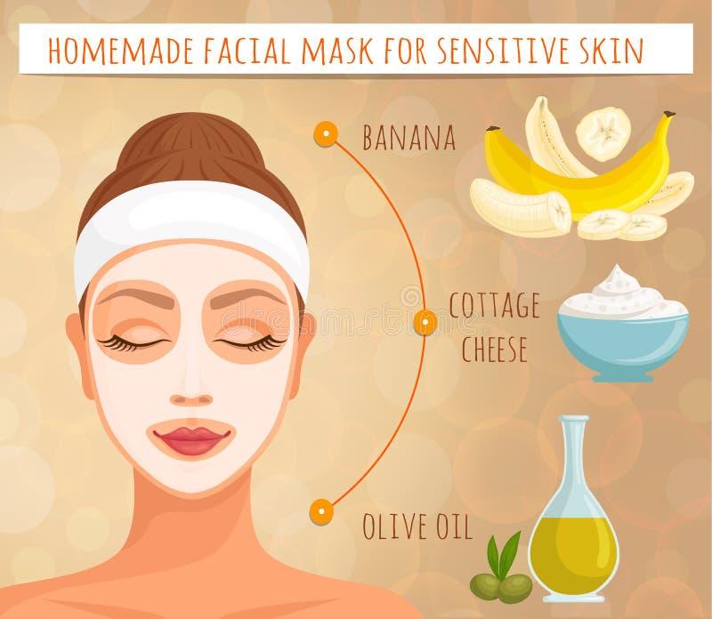 Máscara natural hecha en casa Piel sensible Vector Cara de la mujer stock de ilustración