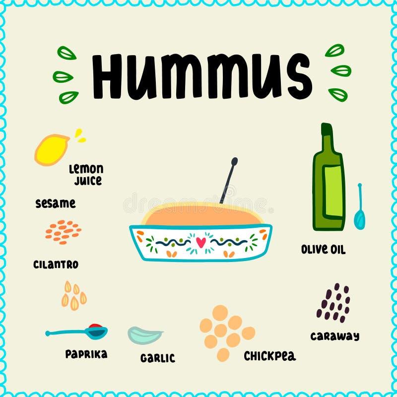 Mão árabe tradicional da culinária da ilustração da receita de Hummus tirada no estilo dos desenhos animados ilustração stock