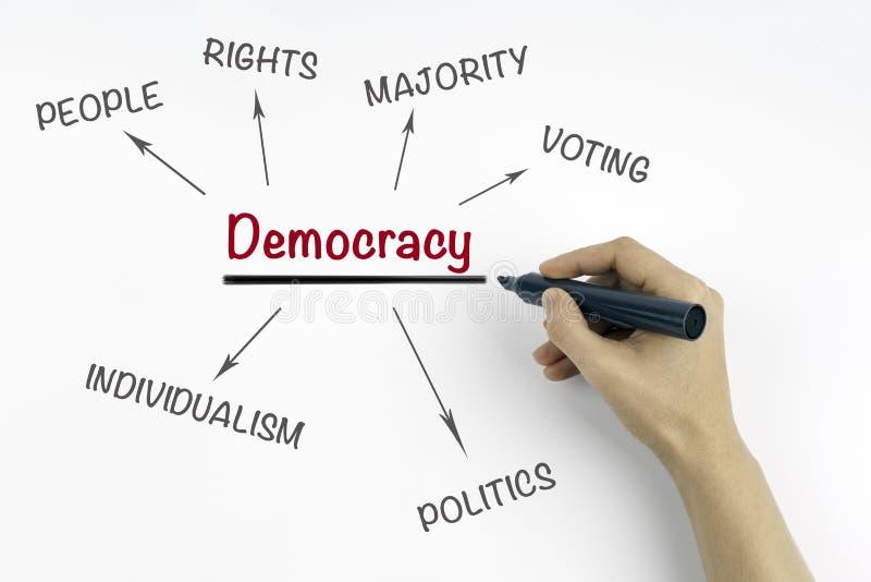 Mão com conceito da democracia da escrita do marcador foto de stock