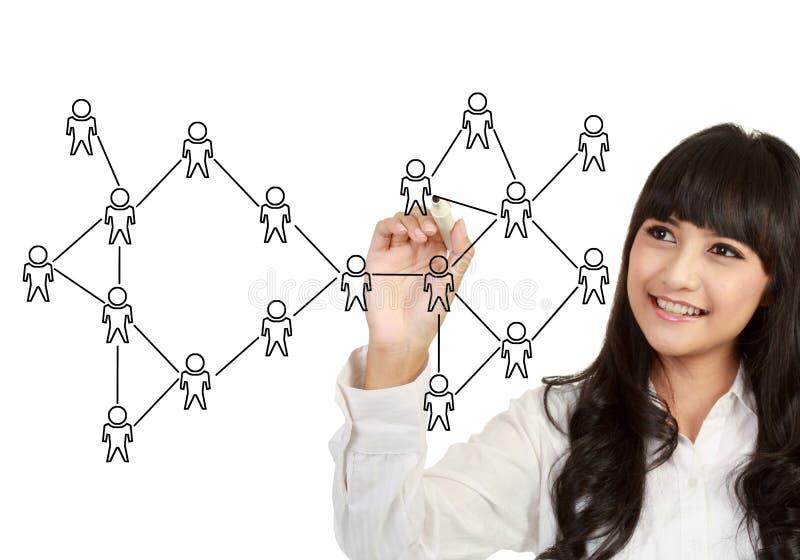 Mão da mulher que escreve a rede social no whiteboard fotografia de stock