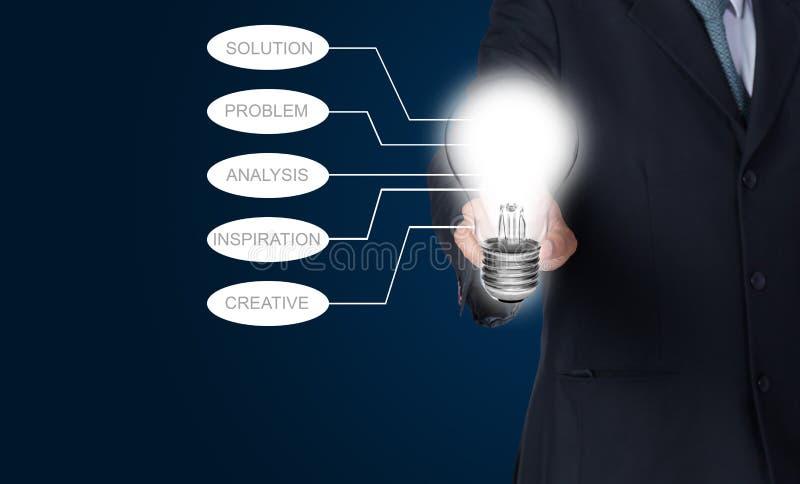 Mão do impulso do homem de negócio na ideia infographic elétrica da relação da ampola e no conceito da inspiração fotografia de stock