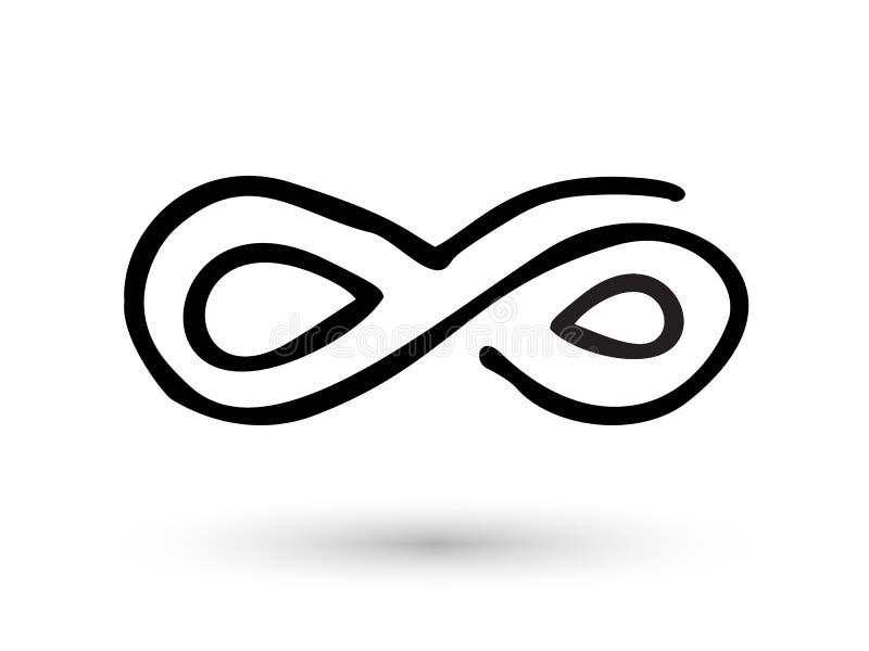 Mão do símbolo da infinidade tirada com escova da tinta ilustração do vetor