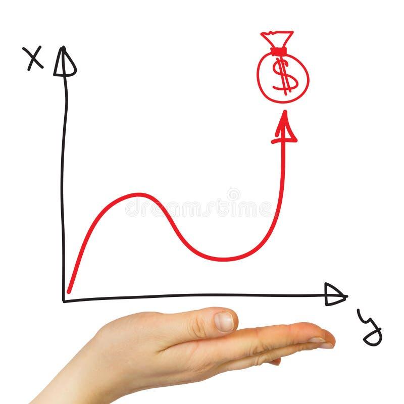 Mão e gráfico imagem de stock royalty free