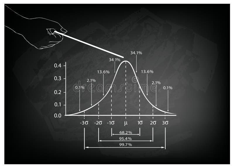 Mão que aponta o diagrama do desvio padrão com carta do tamanho da amostra ilustração do vetor