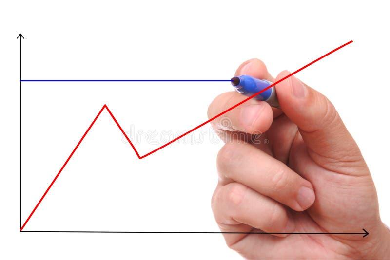 Mão que mostra o gráfico isolado fotografia de stock