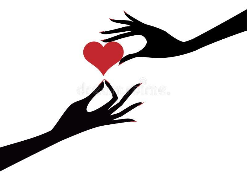Mãos com coração,   ilustração stock