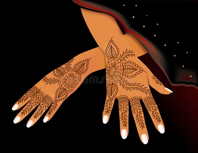 Mãos da mulher indiana ilustração do vetor