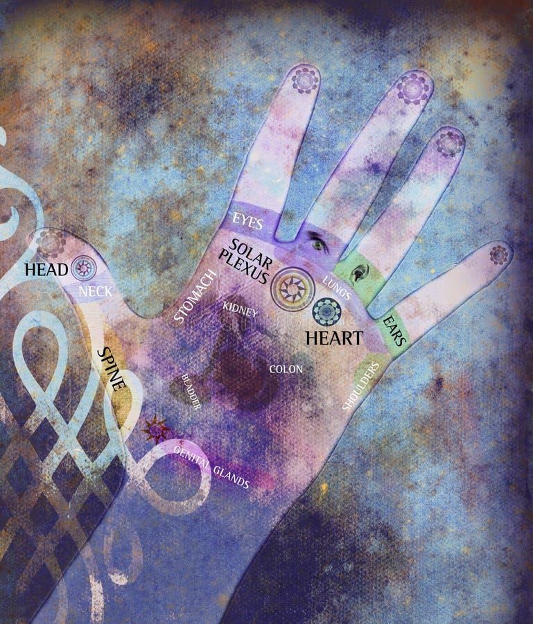 Mãos de Chakra ilustração do vetor