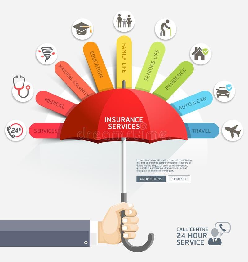 Mãos do negócio que guardam o guarda-chuva vermelho ilustração stock