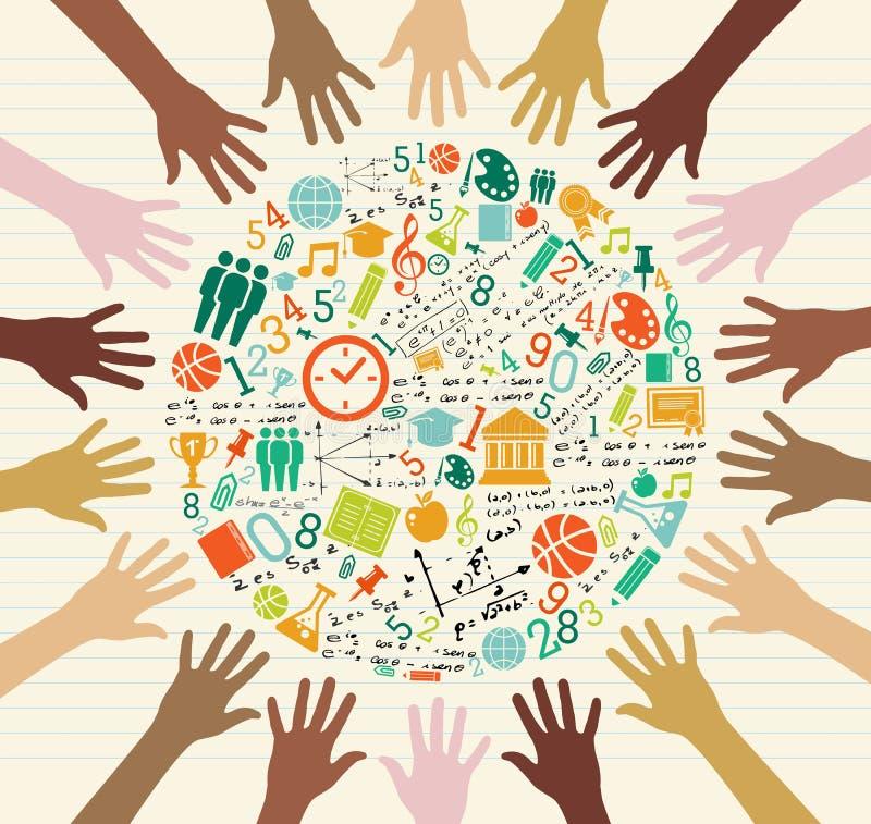 Mãos globais do ser humano dos ícones da educação.