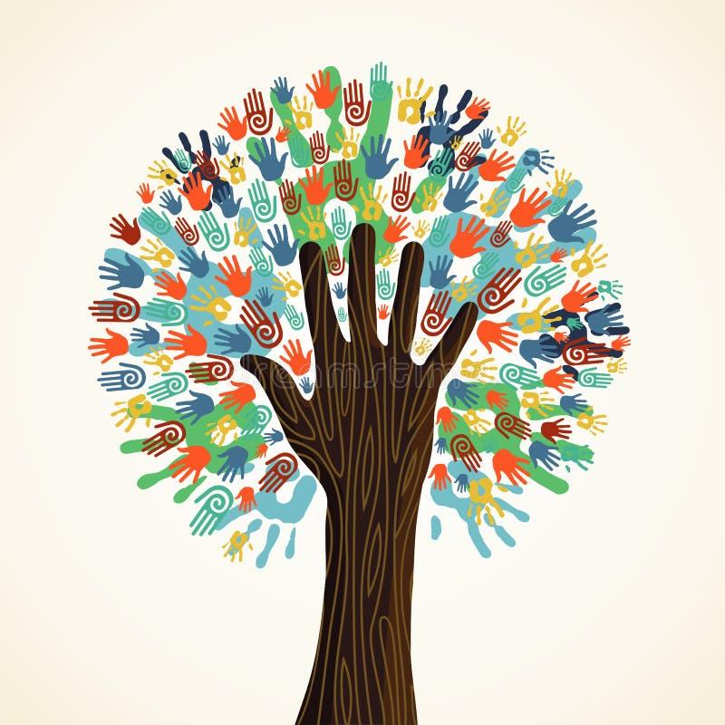 Mãos isoladas da árvore da diversidade ilustração stock