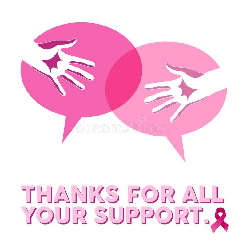 Mãos sociais do apoio da conscientização do câncer da mama ilustração stock